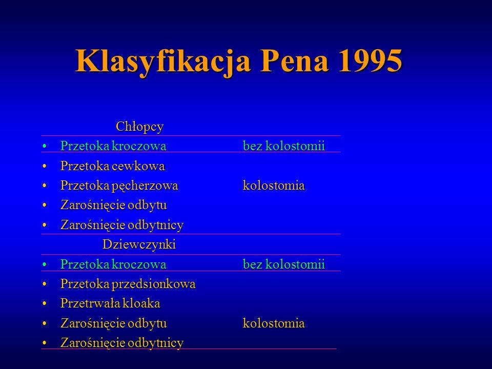 Klasyfikacja Pena 1995 Chłopcy Przetoka kroczowa Przetoka cewkowa