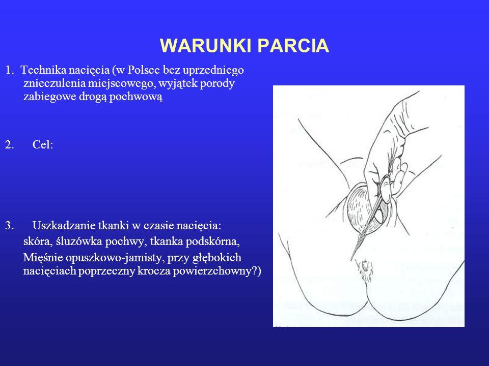 WARUNKI PARCIA 1. Technika nacięcia (w Polsce bez uprzedniego znieczulenia miejscowego, wyjątek porody zabiegowe drogą pochwową.