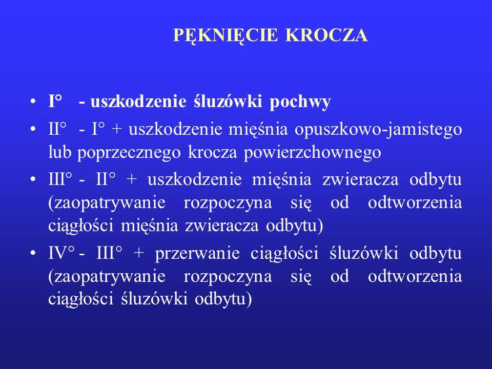 PĘKNIĘCIE KROCZA I° - uszkodzenie śluzówki pochwy. II° - I° + uszkodzenie mięśnia opuszkowo-jamistego lub poprzecznego krocza powierzchownego.
