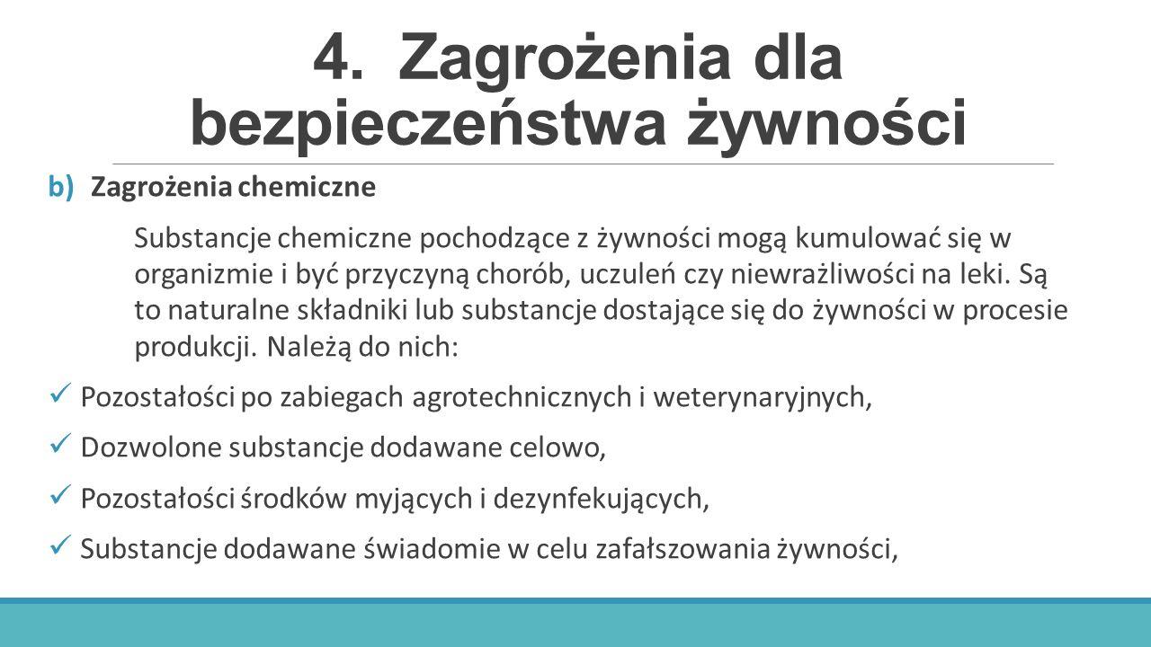 4. Zagrożenia dla bezpieczeństwa żywności