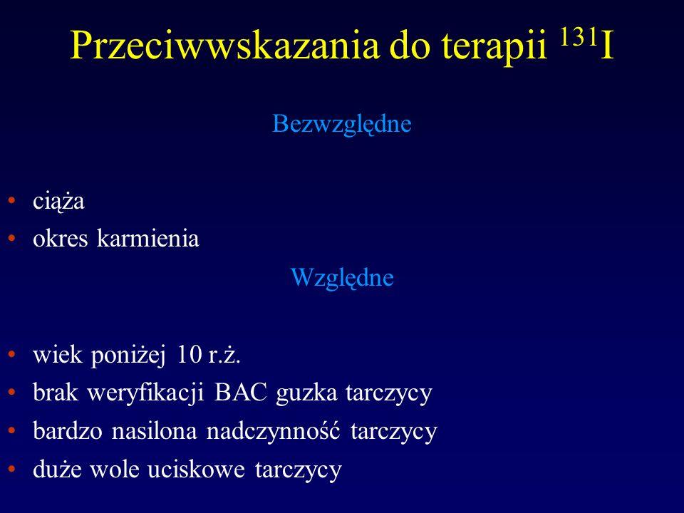 Przeciwwskazania do terapii 131I