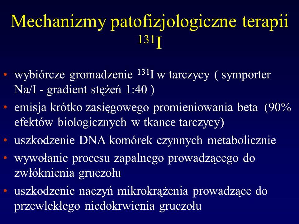 Mechanizmy patofizjologiczne terapii 131I