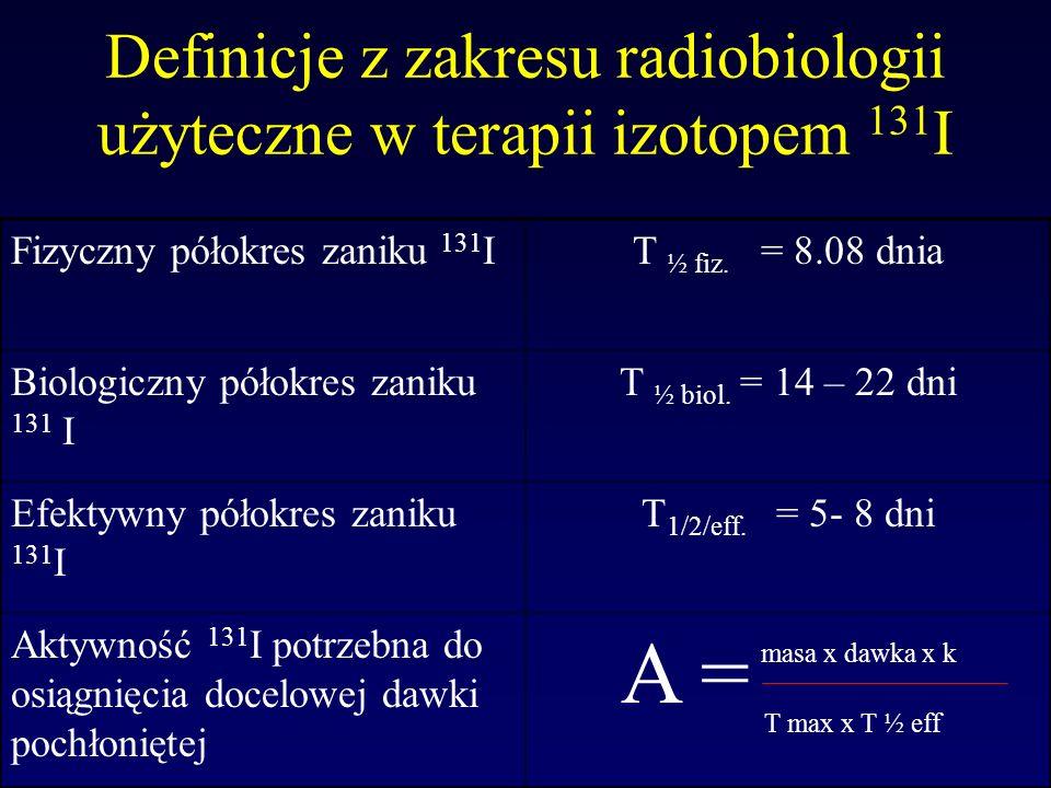 Definicje z zakresu radiobiologii użyteczne w terapii izotopem 131I