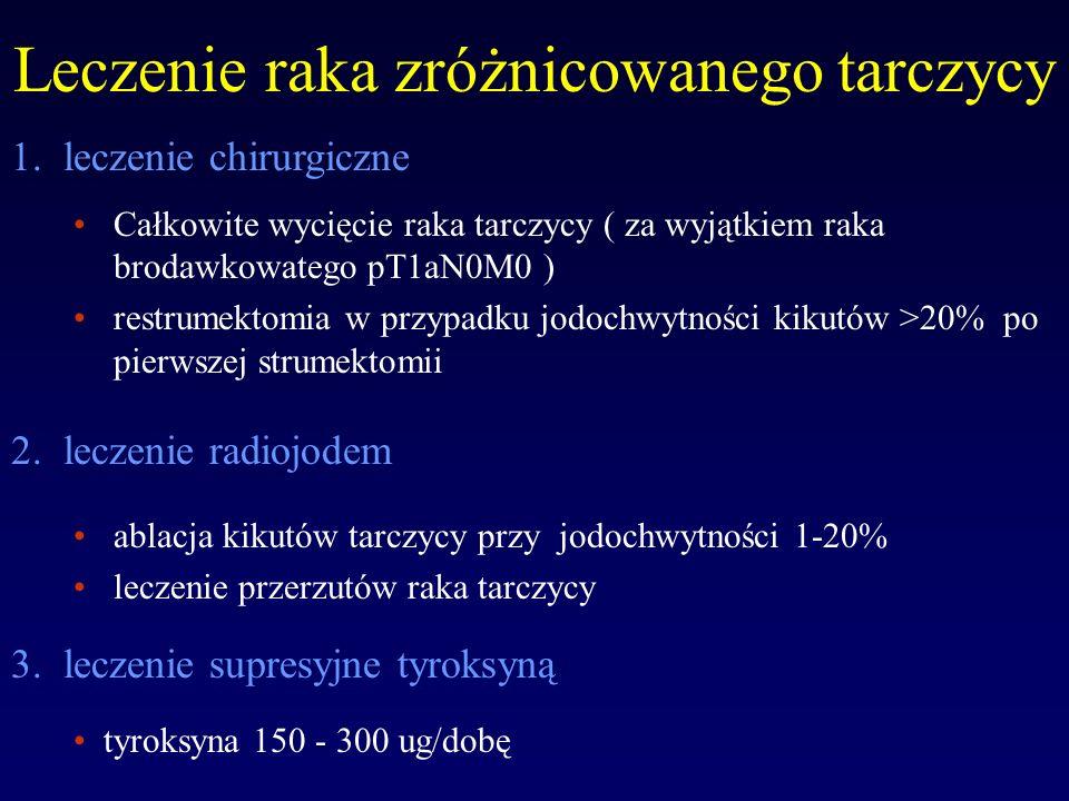 Leczenie raka zróżnicowanego tarczycy