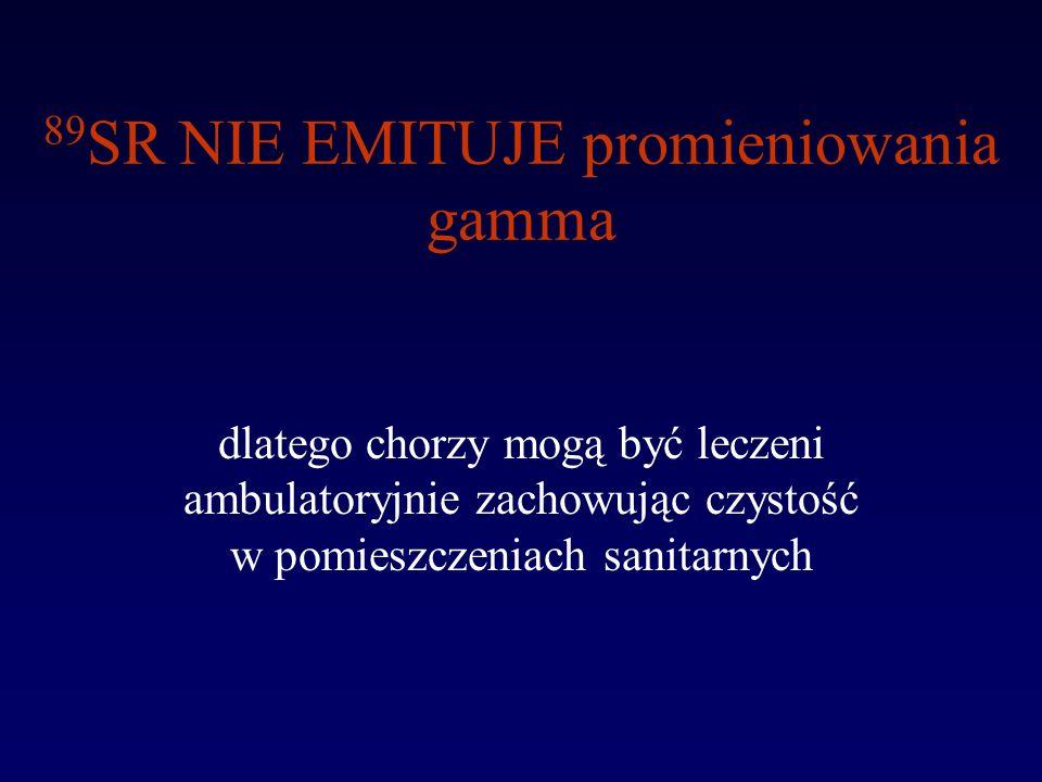 89SR NIE EMITUJE promieniowania gamma