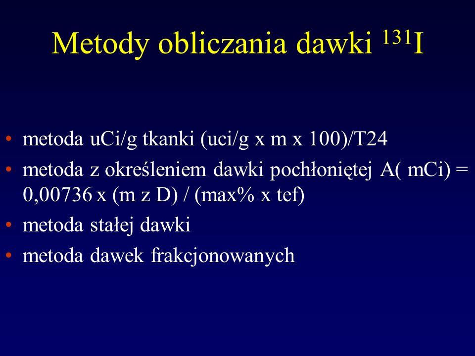 Metody obliczania dawki 131I