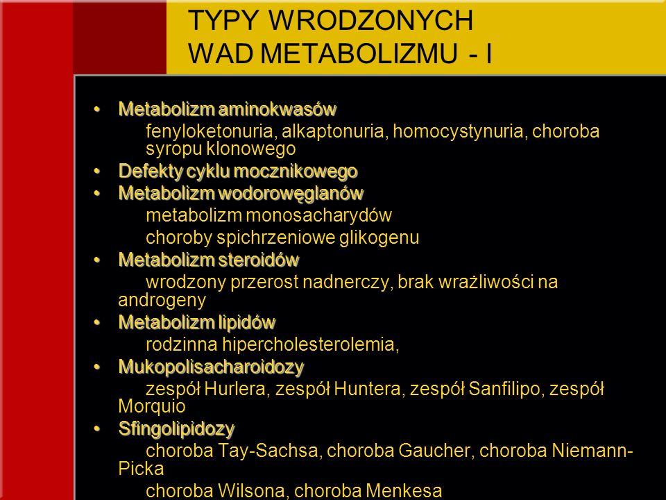 TYPY WRODZONYCH WAD METABOLIZMU - I