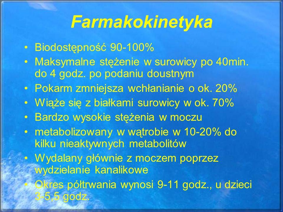 Farmakokinetyka Biodostępność 90-100%