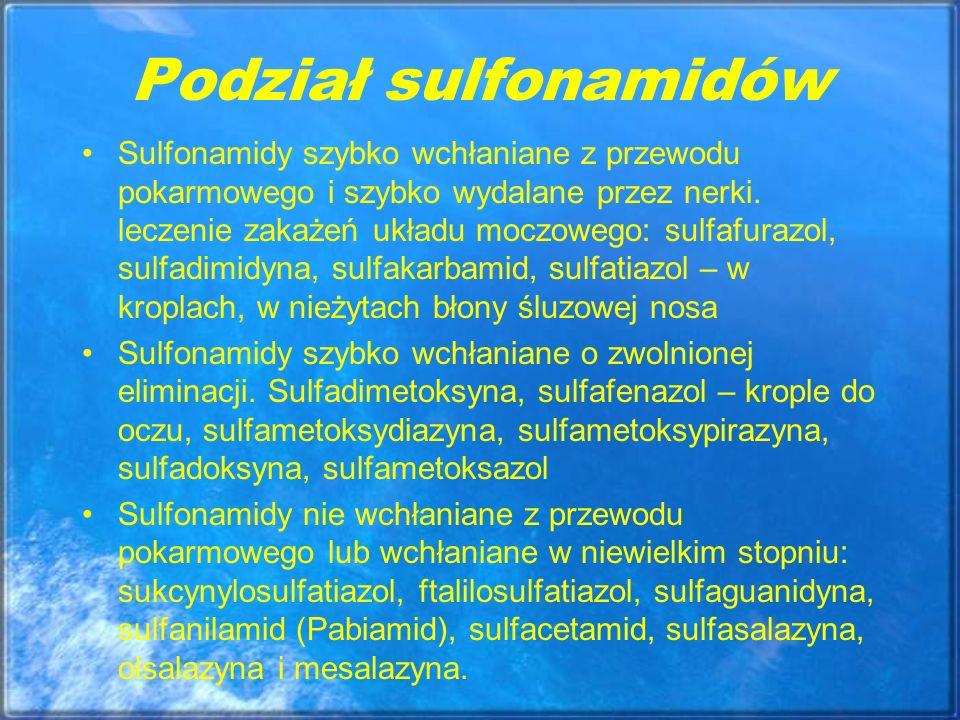 Podział sulfonamidów