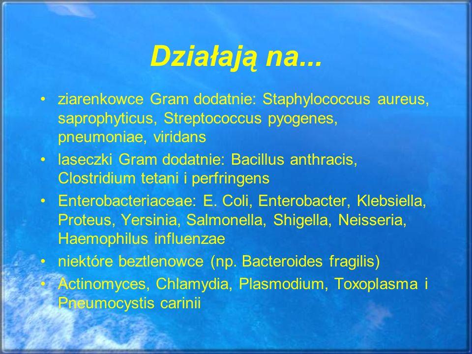 Działają na... ziarenkowce Gram dodatnie: Staphylococcus aureus, saprophyticus, Streptococcus pyogenes, pneumoniae, viridans.