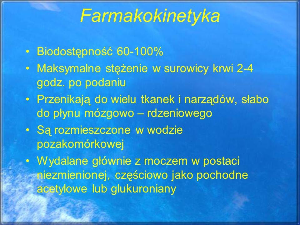Farmakokinetyka Biodostępność 60-100%