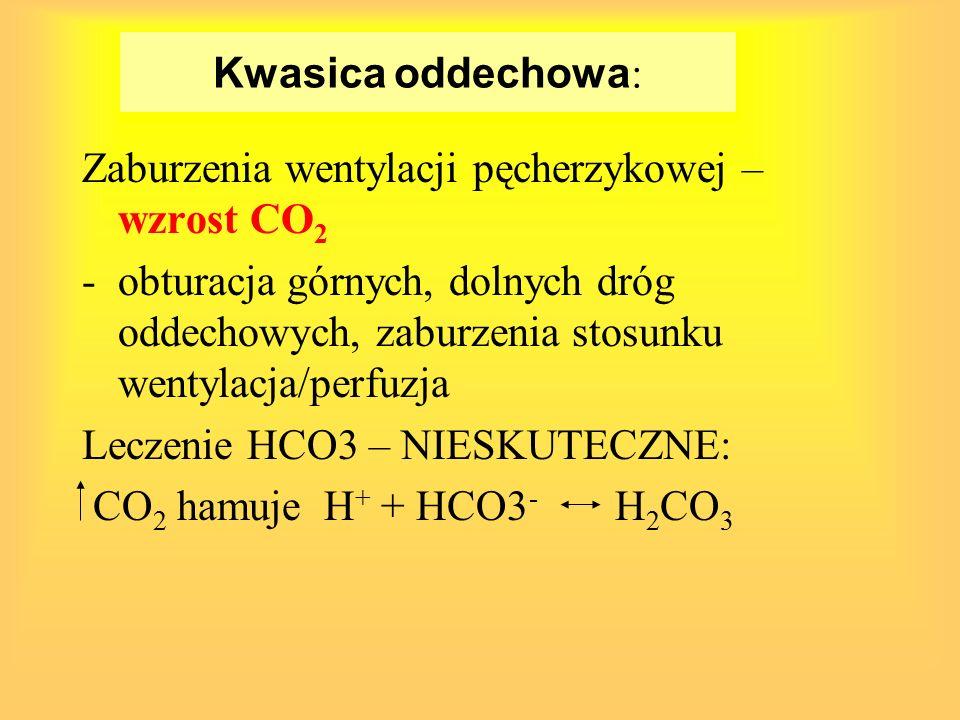 Kwasica oddechowa: Zaburzenia wentylacji pęcherzykowej – wzrost CO2.
