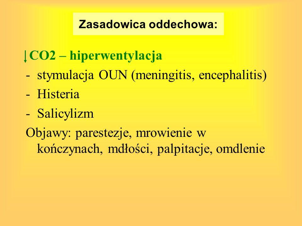 Zasadowica oddechowa: