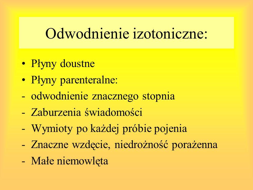 Odwodnienie izotoniczne: