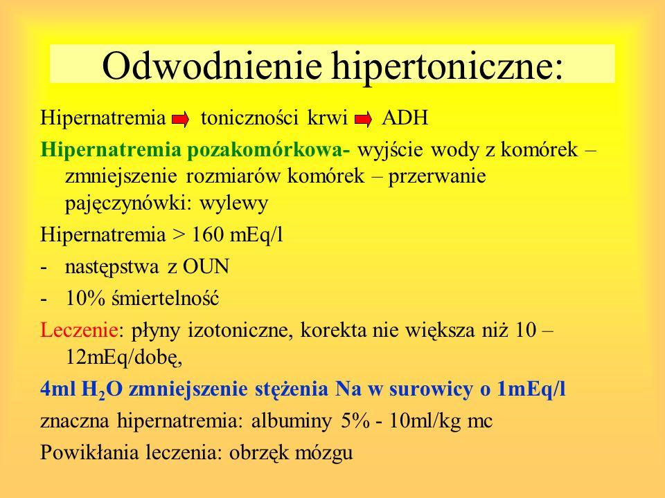 Odwodnienie hipertoniczne: