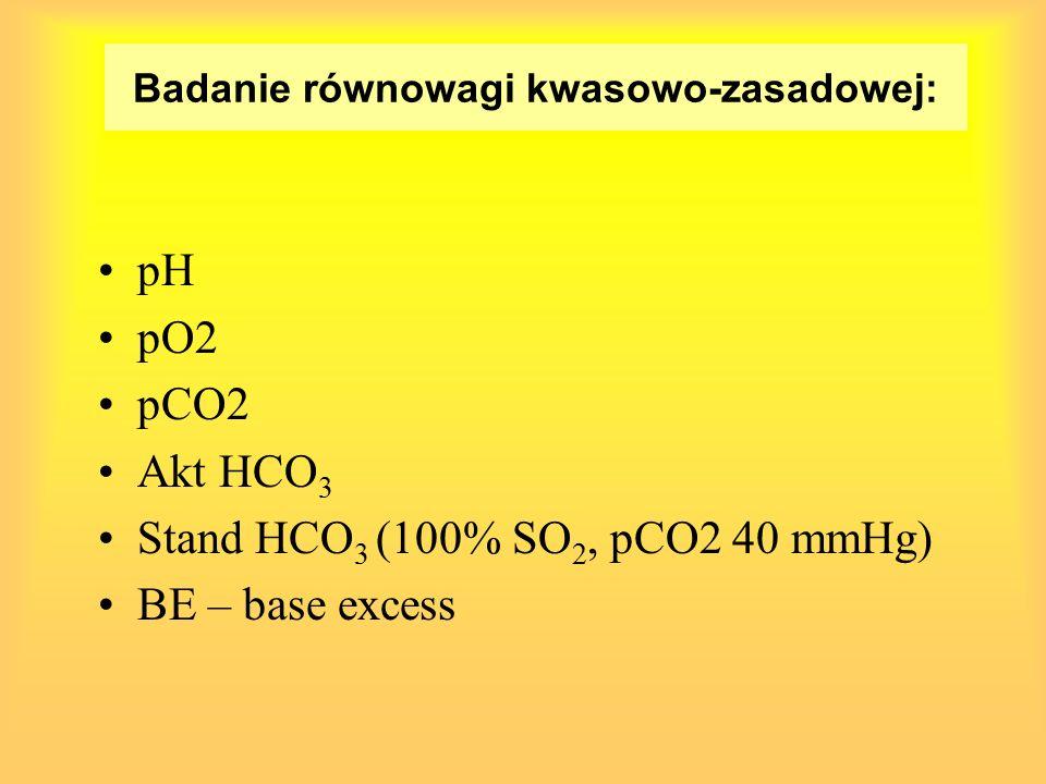 Badanie równowagi kwasowo-zasadowej:
