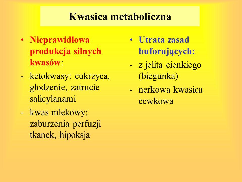 Kwasica metaboliczna Nieprawidłowa produkcja silnych kwasów: