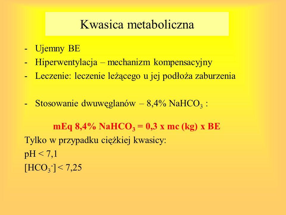 Kwasica metaboliczna Ujemny BE