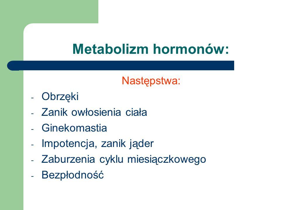 Metabolizm hormonów: Następstwa: Obrzęki Zanik owłosienia ciała