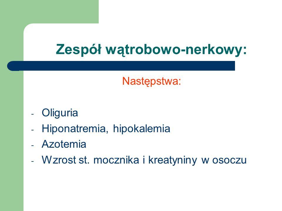 Zespół wątrobowo-nerkowy: