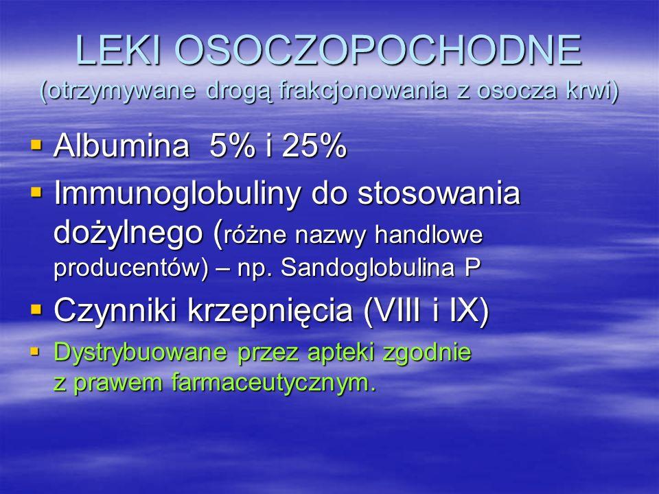 LEKI OSOCZOPOCHODNE (otrzymywane drogą frakcjonowania z osocza krwi)