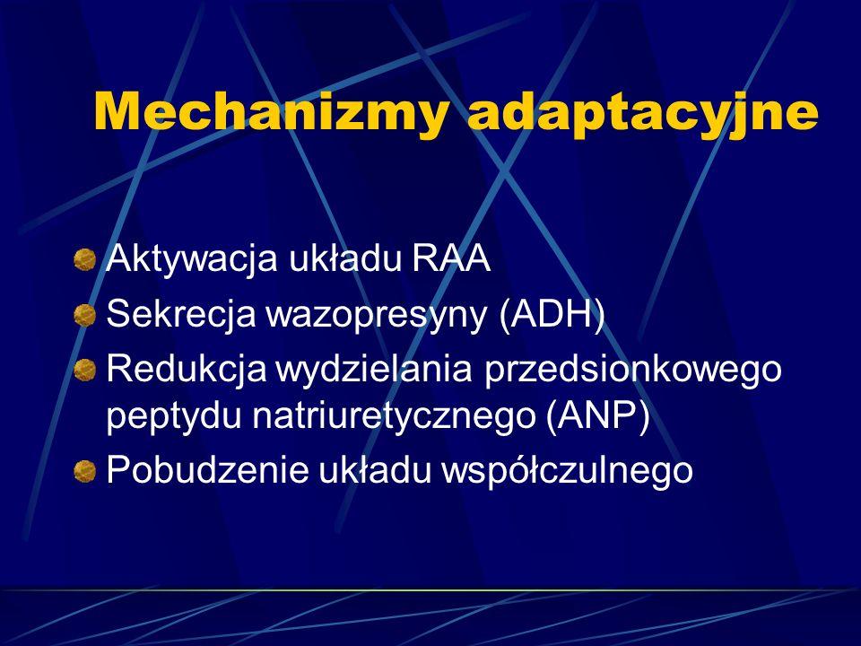 Mechanizmy adaptacyjne