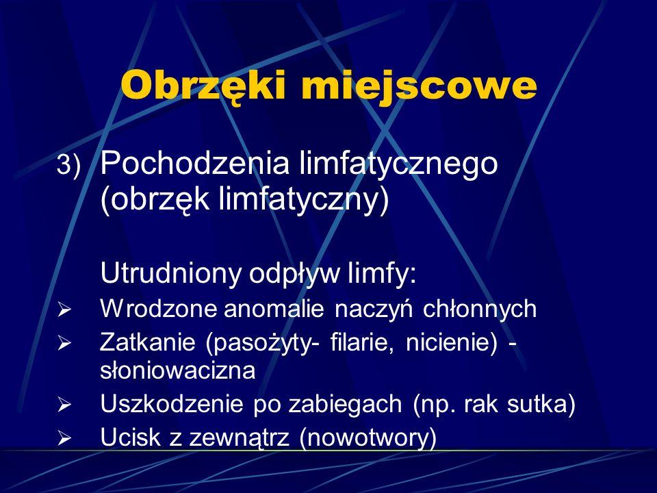 Obrzęki miejscowe Pochodzenia limfatycznego (obrzęk limfatyczny)