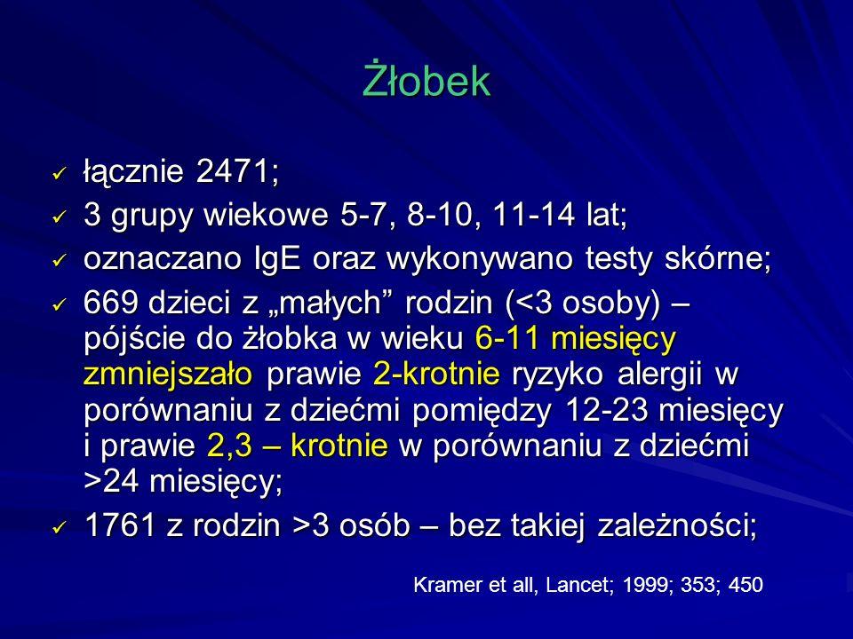 Kramer et all, Lancet; 1999; 353; 450