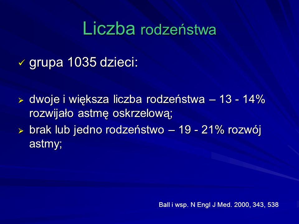 Liczba rodzeństwa grupa 1035 dzieci: