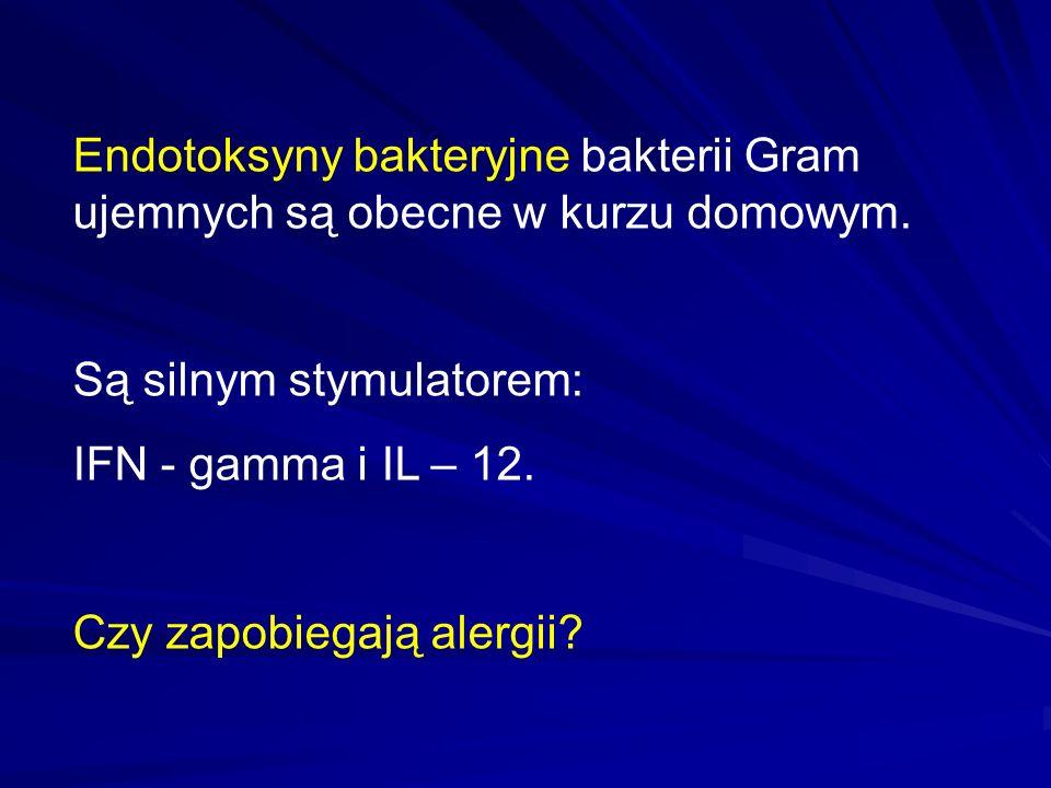 Endotoksyny bakteryjne bakterii Gram ujemnych są obecne w kurzu domowym.