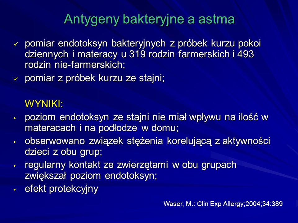 Antygeny bakteryjne a astma