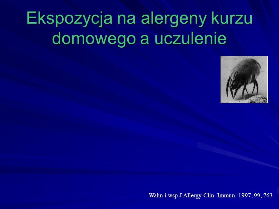 Ekspozycja na alergeny kurzu domowego a uczulenie