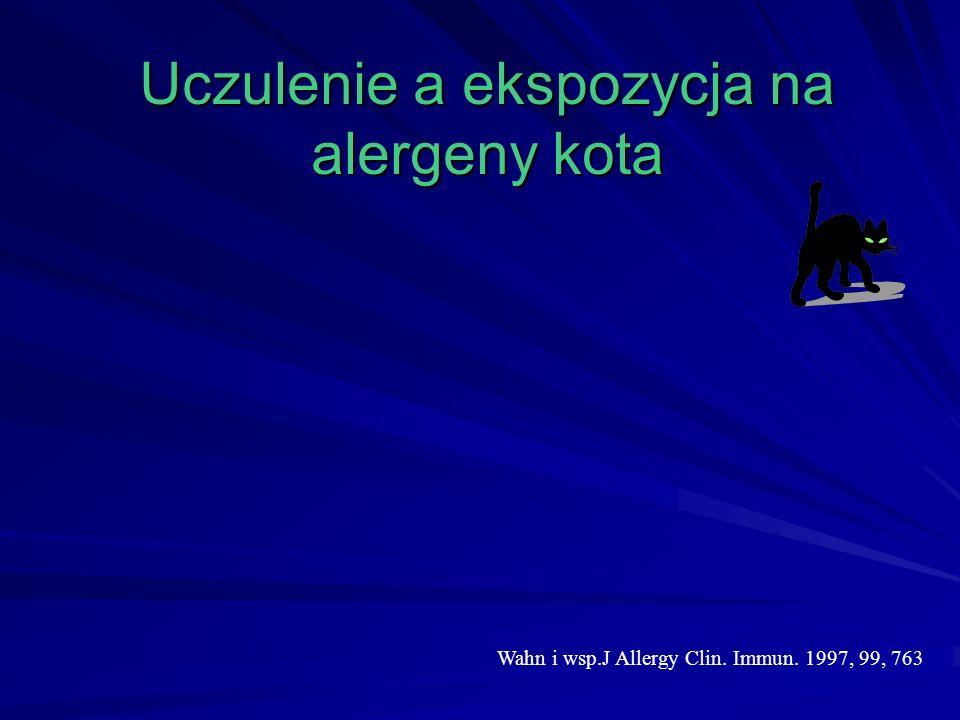 Uczulenie a ekspozycja na alergeny kota