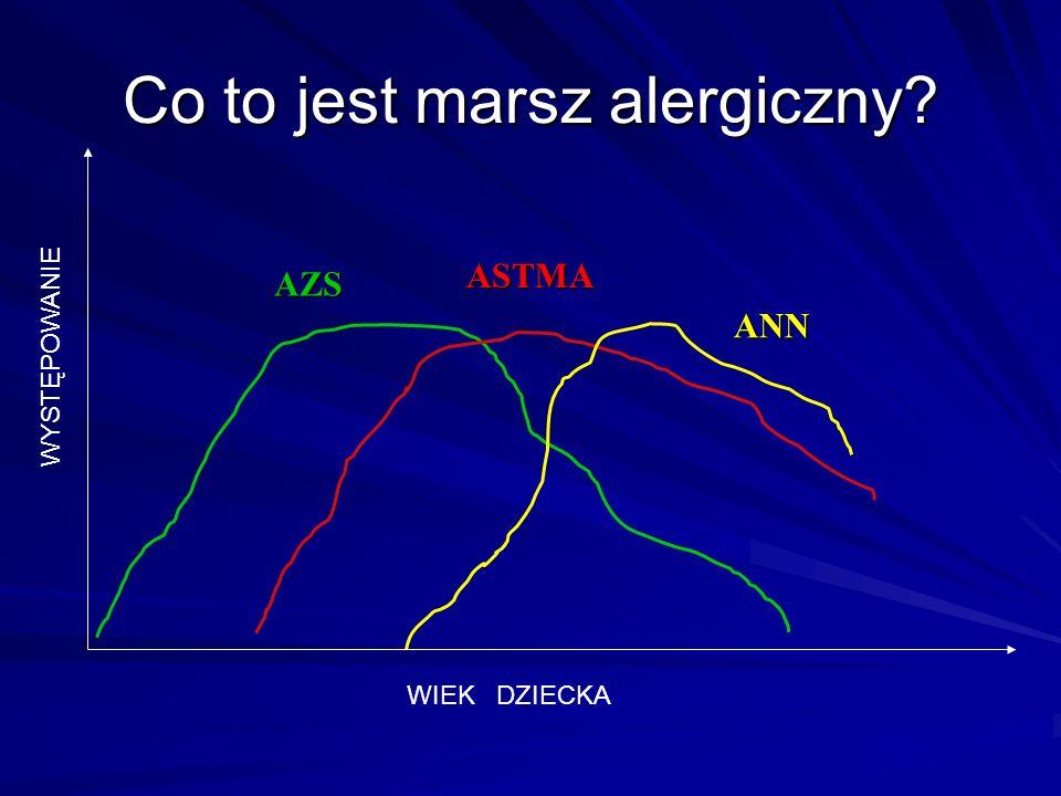 Co to jest marsz alergiczny