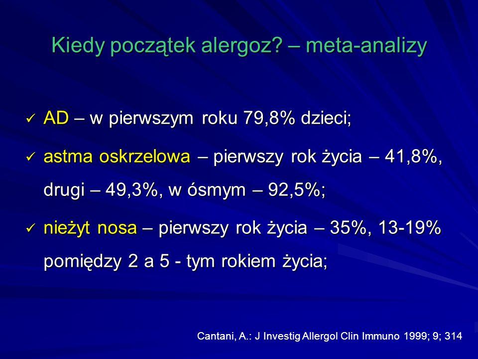 Kiedy początek alergoz – meta-analizy