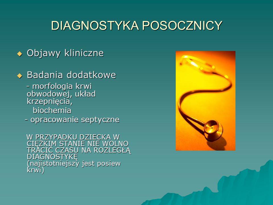 DIAGNOSTYKA POSOCZNICY
