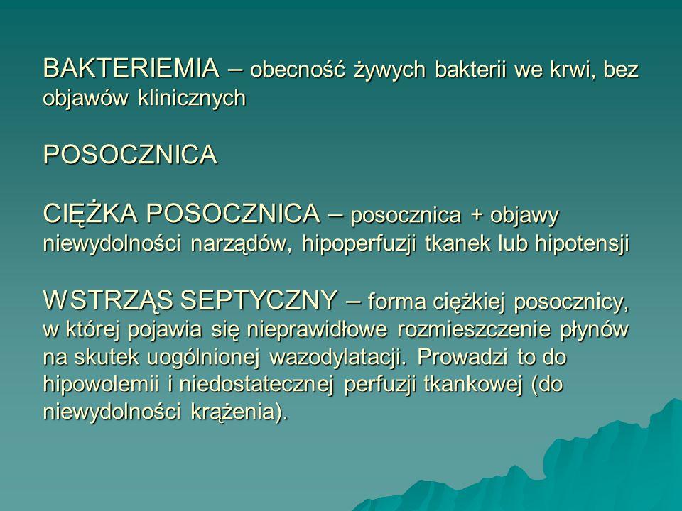 BAKTERIEMIA – obecność żywych bakterii we krwi, bez objawów klinicznych POSOCZNICA CIĘŻKA POSOCZNICA – posocznica + objawy niewydolności narządów, hipoperfuzji tkanek lub hipotensji WSTRZĄS SEPTYCZNY – forma ciężkiej posocznicy, w której pojawia się nieprawidłowe rozmieszczenie płynów na skutek uogólnionej wazodylatacji. Prowadzi to do hipowolemii i niedostatecznej perfuzji tkankowej (do niewydolności krążenia).