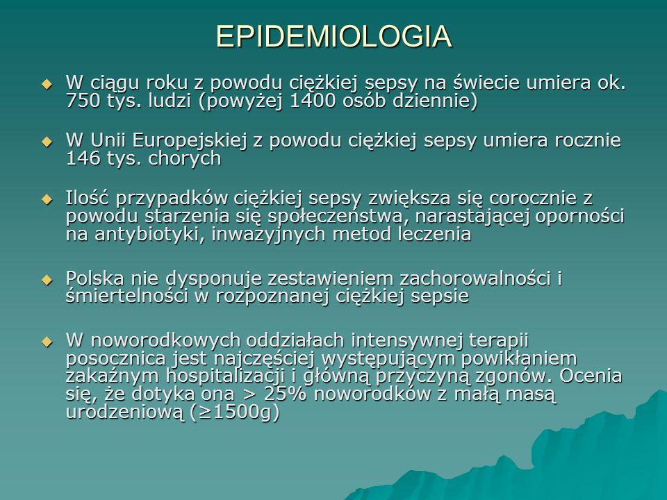 EPIDEMIOLOGIA W ciągu roku z powodu ciężkiej sepsy na świecie umiera ok. 750 tys. ludzi (powyżej 1400 osób dziennie)