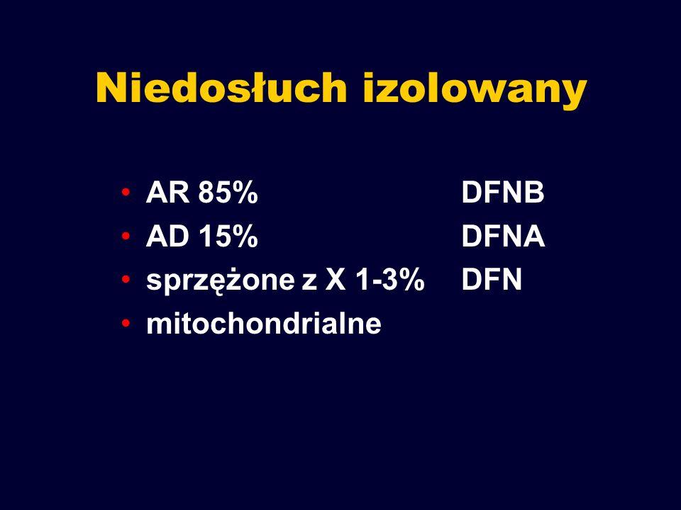 Niedosłuch izolowany AR 85% DFNB AD 15% DFNA sprzężone z X 1-3% DFN
