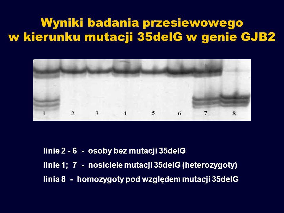 Wyniki badania przesiewowego w kierunku mutacji 35delG w genie GJB2