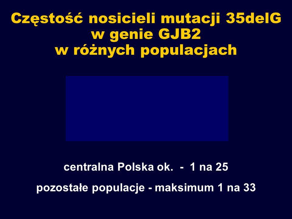 centralna Polska ok. - 1 na 25 pozostałe populacje - maksimum 1 na 33