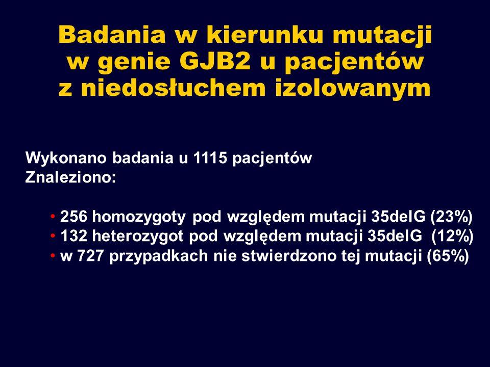 Badania w kierunku mutacji w genie GJB2 u pacjentów z niedosłuchem izolowanym