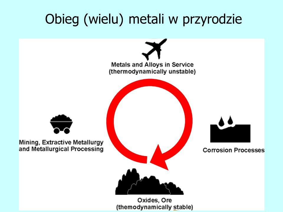 Obieg (wielu) metali w przyrodzie