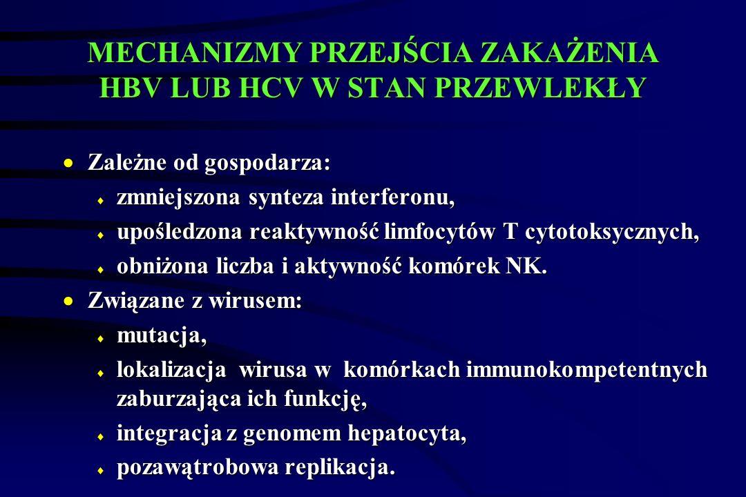 MECHANIZMY PRZEJŚCIA ZAKAŻENIA HBV LUB HCV W STAN PRZEWLEKŁY