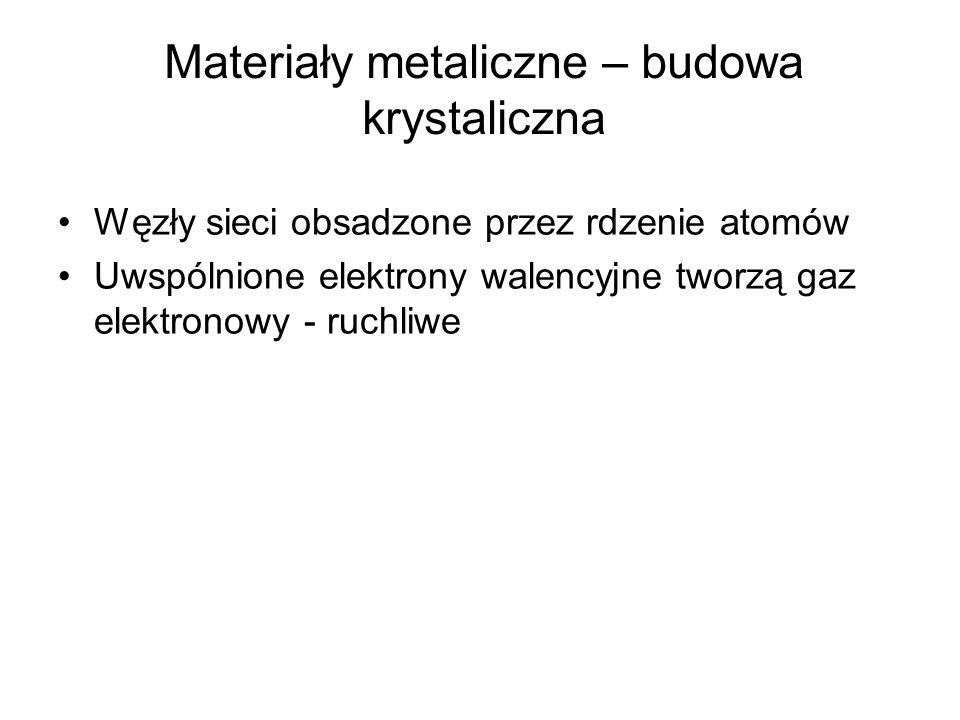 Materiały metaliczne – budowa krystaliczna