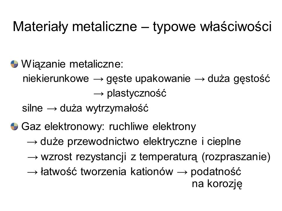 Materiały metaliczne – typowe właściwości