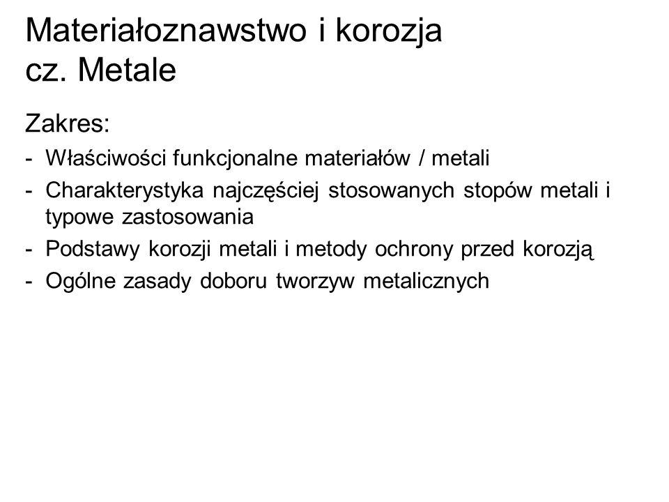 Materiałoznawstwo i korozja cz. Metale