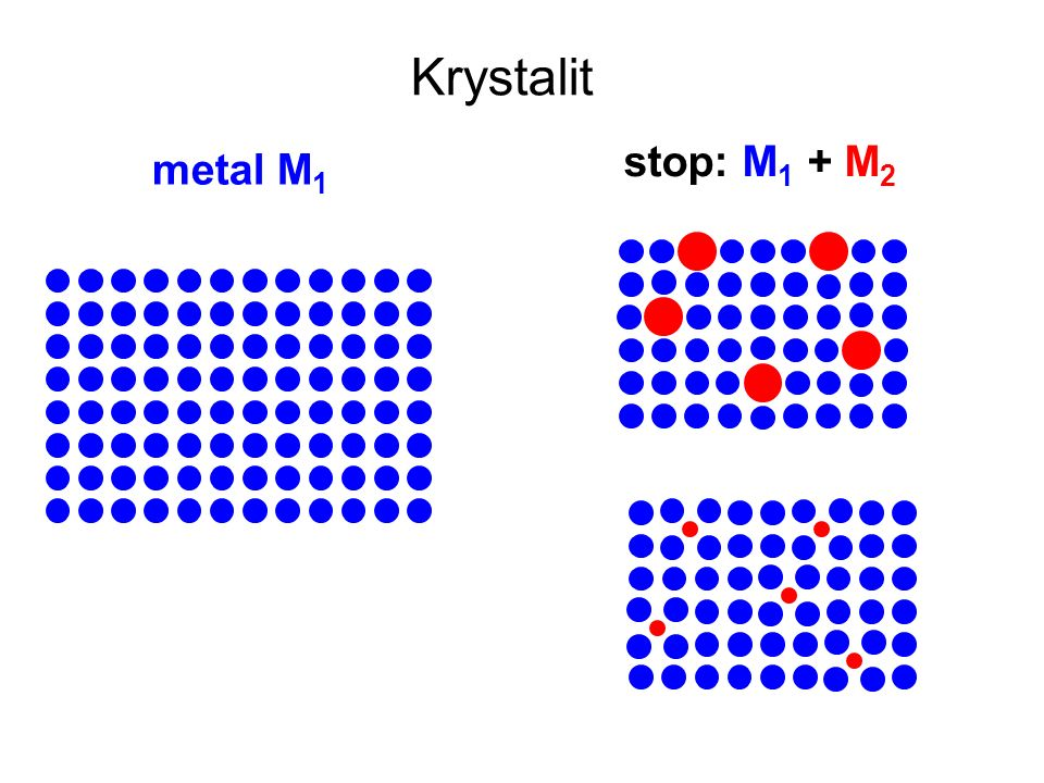 Krystalit stop: M1 + M2 metal M1