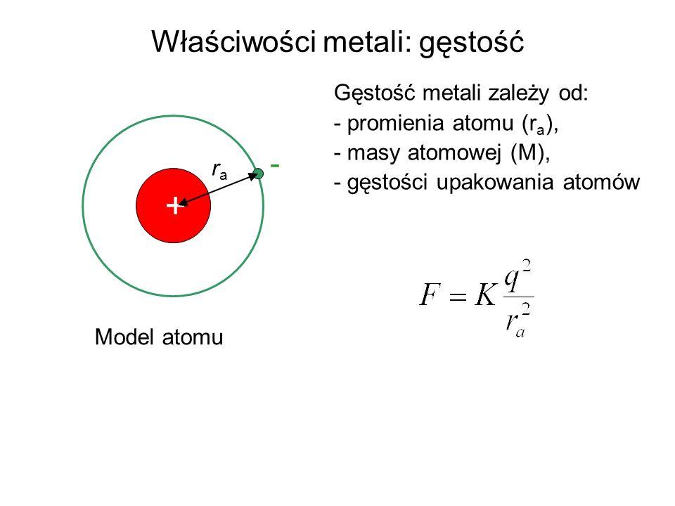 Właściwości metali: gęstość