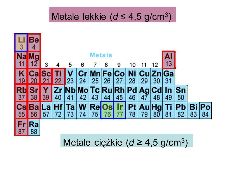 Metale lekkie (d ≤ 4,5 g/cm3)